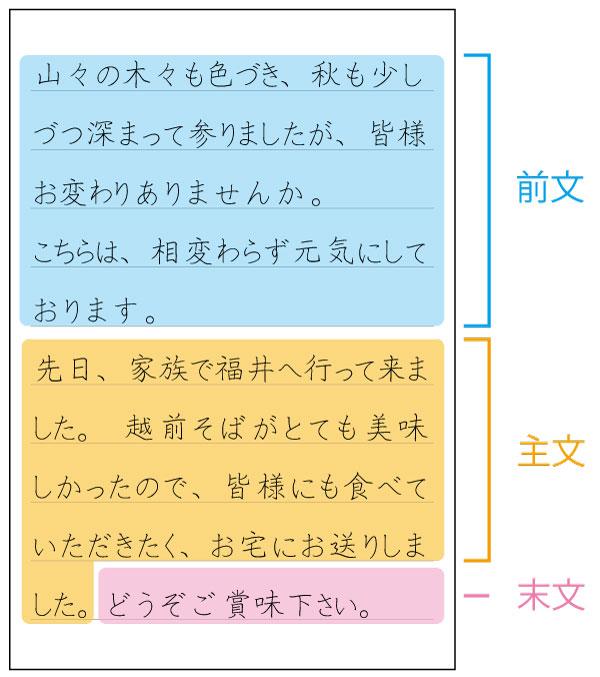 ハガキの書き方_横書き