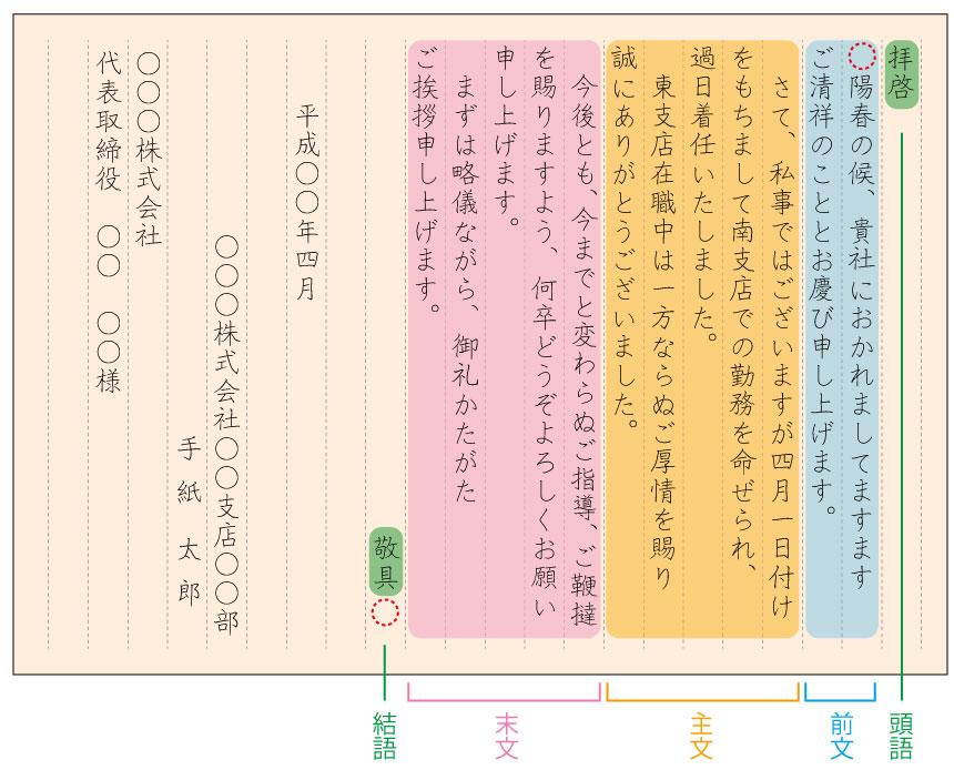 手紙書き方例_縦型