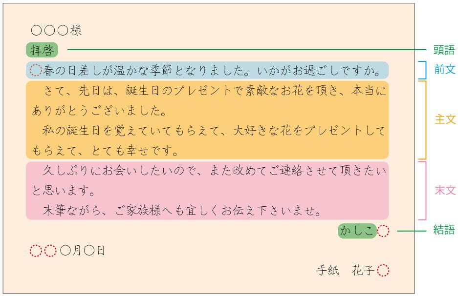 手紙書き方例_横型