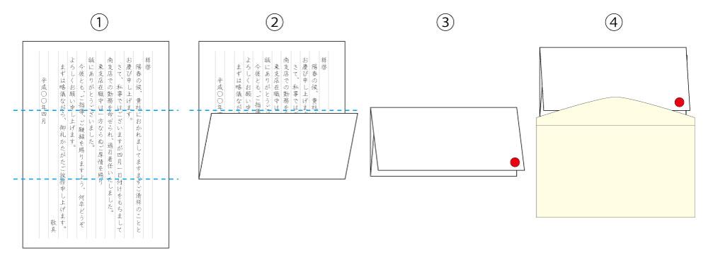 正しい手紙の折り方と封筒への入れ方 手紙代筆代行 手書きサービス専門